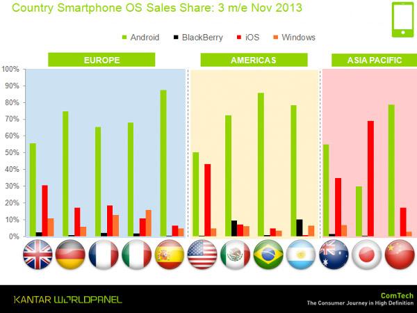 Miért kedvelik egyre jobban a Windows Phone-t?