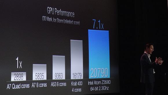 Jonney azt mondta, nagyon gyors az új Intel Atom processzor.