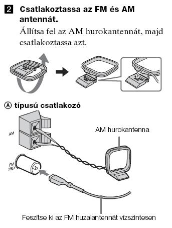 Csatlakoztassa az antennát a kivetítőhöz
