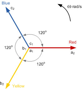3 phase phasor diagram voltage current 3 phase delta