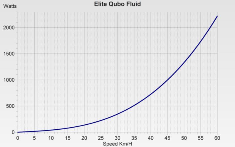7619_powercurvesensor-com_elite-qubo-flu